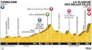 Tour de France: 7. etape &#8211; Tomblaine > La Planche des Belles Filles
